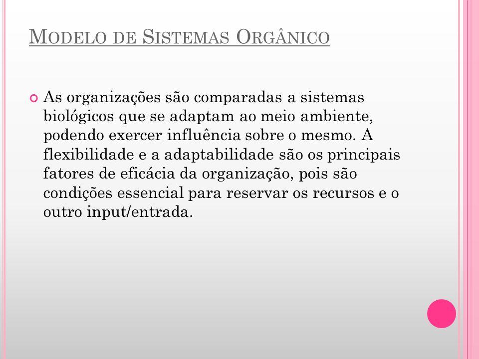 M ODELO DE S ISTEMAS O RGÂNICO As organizações são comparadas a sistemas biológicos que se adaptam ao meio ambiente, podendo exercer influência sobre