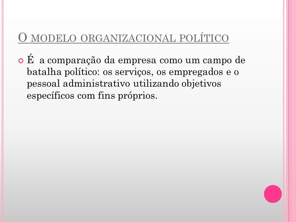 O MODELO ORGANIZACIONAL POLÍTICO É a comparação da empresa como um campo de batalha político: os serviços, os empregados e o pessoal administrativo ut