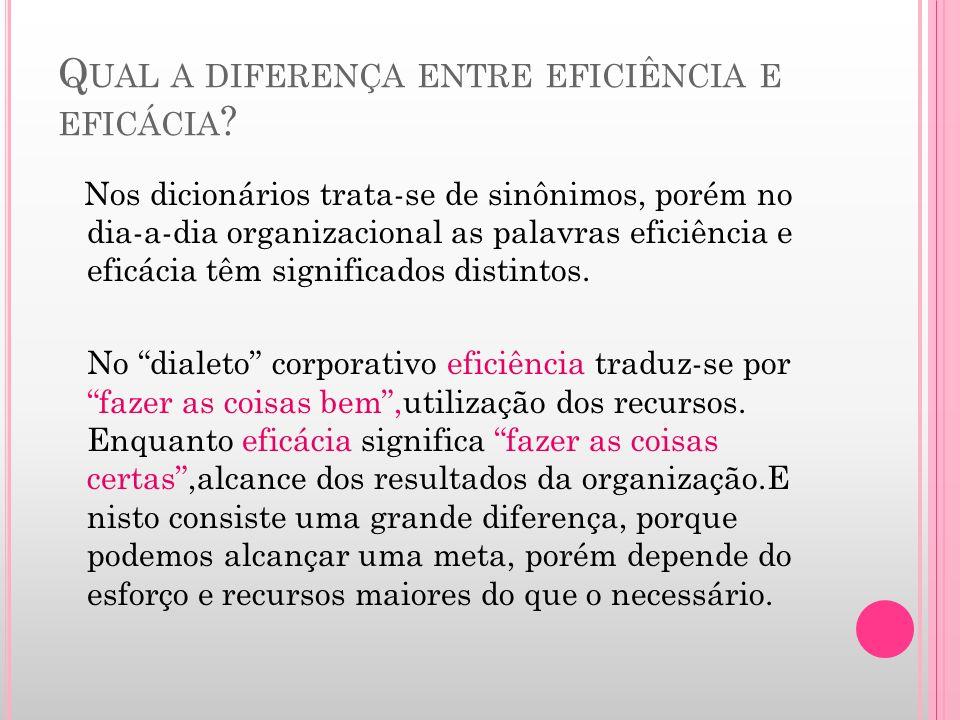 Q UAL A DIFERENÇA ENTRE EFICIÊNCIA E EFICÁCIA ? Nos dicionários trata-se de sinônimos, porém no dia-a-dia organizacional as palavras eficiência e efic