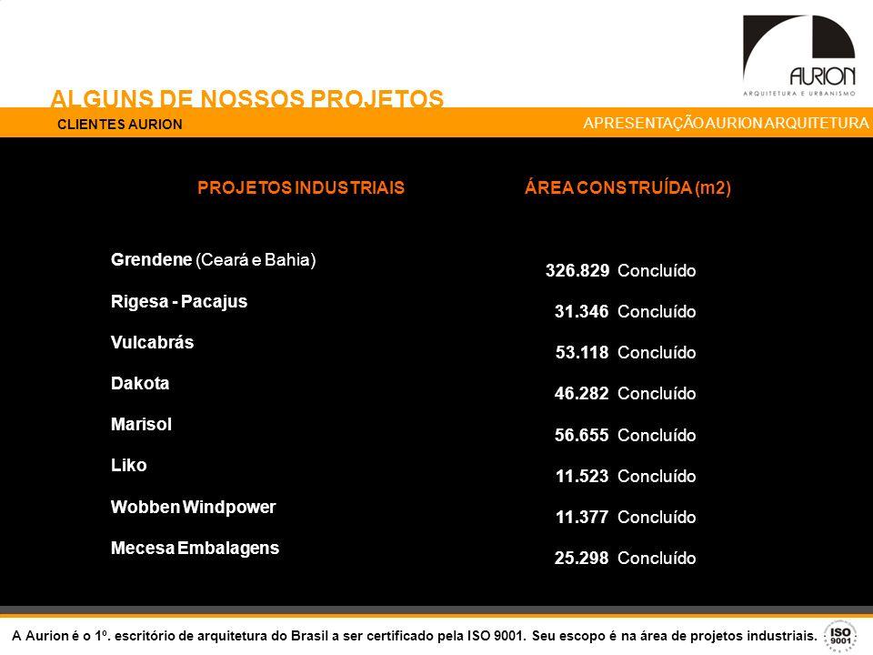 CLIENTES AURION APRESENTAÇÃO AURION ARQUITETURA PROJETOS INDUSTRIAISÁREA CONSTRUÍDA (m2) Grendene (Ceará e Bahia) 326.829Concluído Rigesa - Pacajus 31