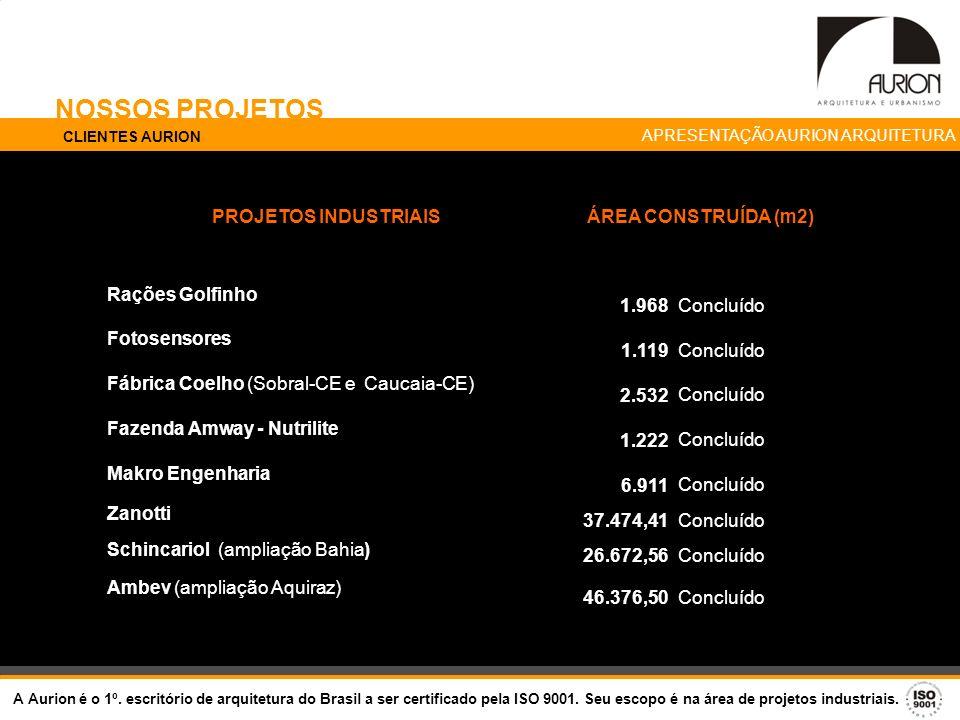 CLIENTES AURION NOSSOS PROJETOS APRESENTAÇÃO AURION ARQUITETURA PROJETOS INDUSTRIAISÁREA CONSTRUÍDA (m2) Rações Golfinho 1.968Concluído Fotosensores 1