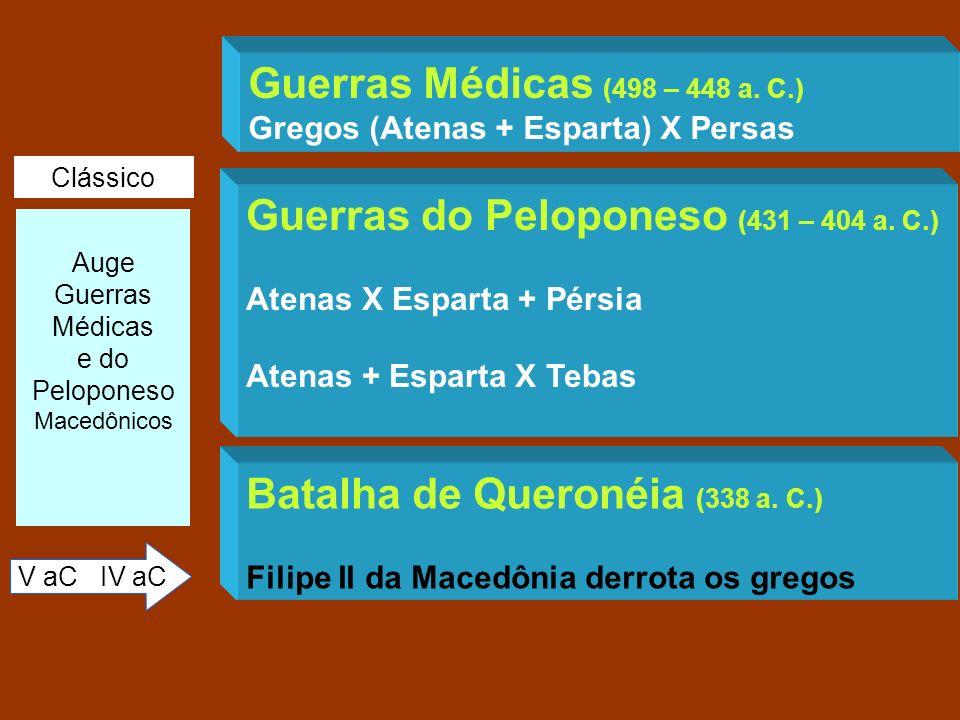 Auge Guerras Médicas e do Peloponeso Macedônicos V aC IV aC Clássico Guerras Médicas (498 – 448 a. C.) Gregos (Atenas + Esparta) X Persas Guerras do P