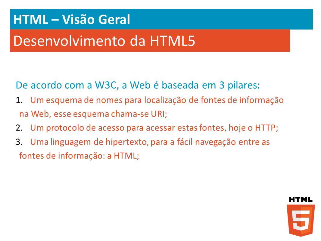 HTML – Visão Geral Desenvolvimento da HTML5 De acordo com a W3C, a Web é baseada em 3 pilares: 1.Um esquema de nomes para localização de fontes de inf
