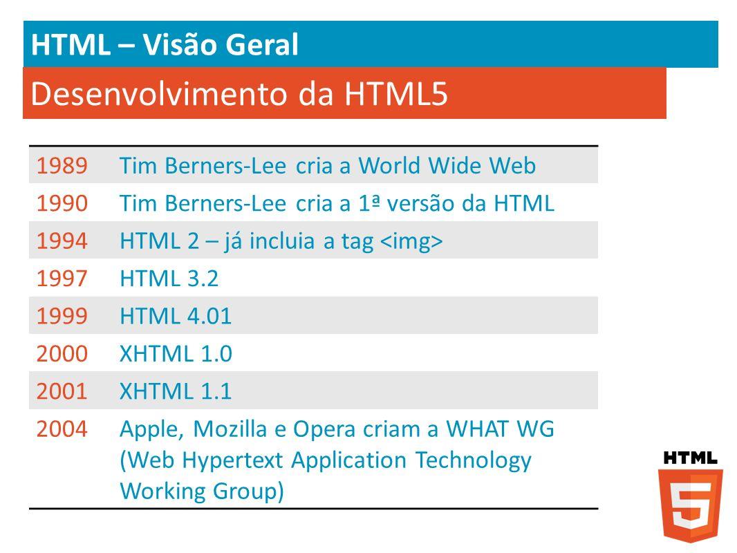 HTML – Visão Geral Desenvolvimento da HTML5 1989Tim Berners-Lee cria a World Wide Web 1990Tim Berners-Lee cria a 1ª versão da HTML 1994HTML 2 – já inc