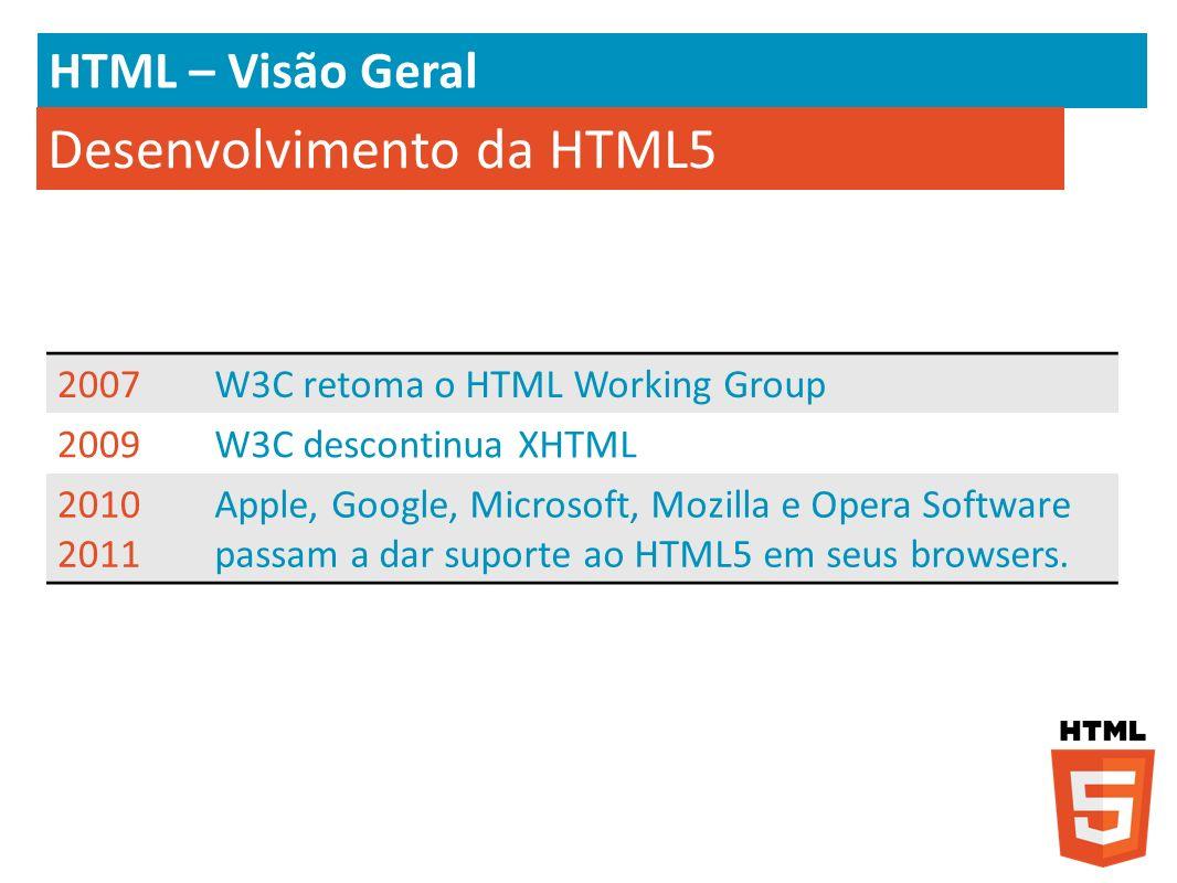 HTML – Visão Geral Desenvolvimento da HTML5 2007W3C retoma o HTML Working Group 2009W3C descontinua XHTML 2010 2011 Apple, Google, Microsoft, Mozilla