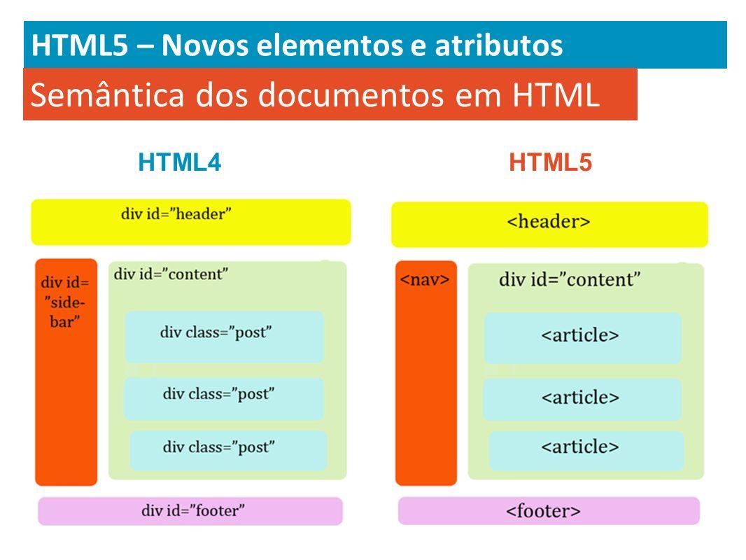 HTML5 – Novos elementos e atributos Semântica dos documentos em HTML HTML4HTML5