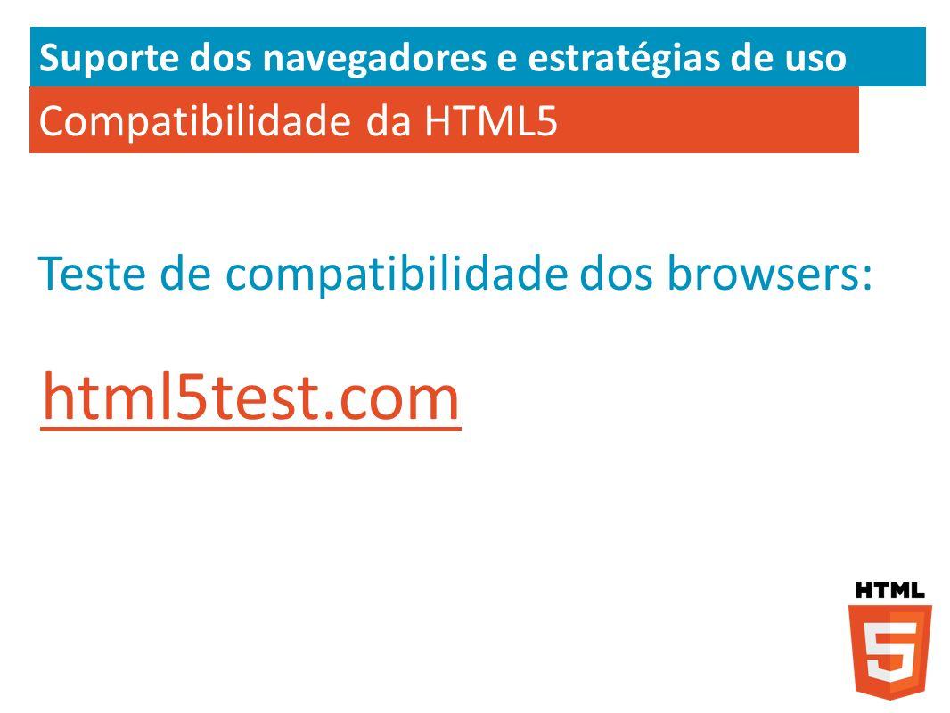 Compatibilidade da HTML5 html5test.com Teste de compatibilidade dos browsers: Suporte dos navegadores e estratégias de uso