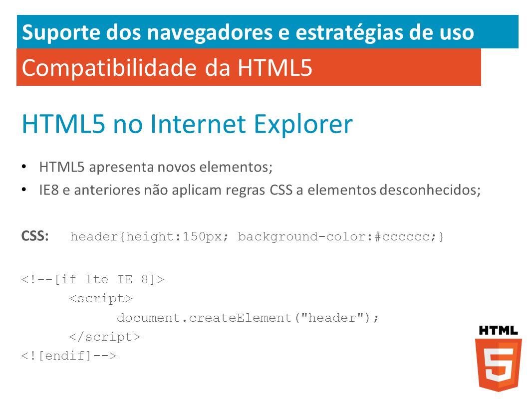 Compatibilidade da HTML5 HTML5 no Internet Explorer HTML5 apresenta novos elementos; IE8 e anteriores não aplicam regras CSS a elementos desconhecidos
