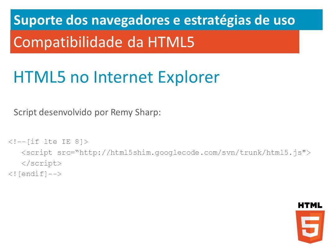 Compatibilidade da HTML5 HTML5 no Internet Explorer Script desenvolvido por Remy Sharp: Suporte dos navegadores e estratégias de uso