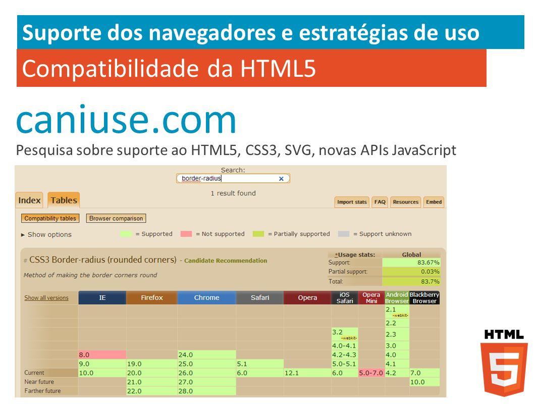 Compatibilidade da HTML5 caniuse.com Suporte dos navegadores e estratégias de uso Pesquisa sobre suporte ao HTML5, CSS3, SVG, novas APIs JavaScript