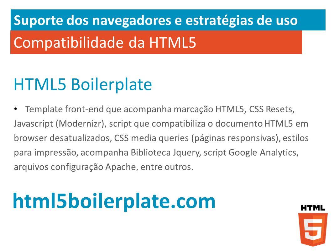 Compatibilidade da HTML5 HTML5 Boilerplate Template front-end que acompanha marcação HTML5, CSS Resets, Javascript (Modernizr), script que compatibili