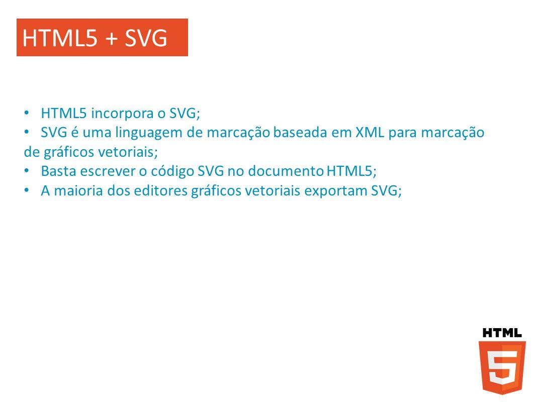HTML5 incorpora o SVG; SVG é uma linguagem de marcação baseada em XML para marcação de gráficos vetoriais; Basta escrever o código SVG no documento HT