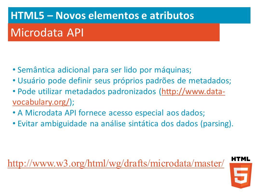 HTML5 – Novos elementos e atributos Microdata API Semântica adicional para ser lido por máquinas; Usuário pode definir seus próprios padrões de metada