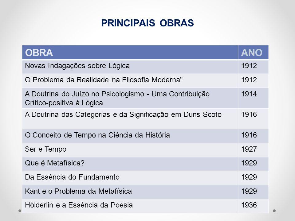 PRINCIPAIS OBRAS OBRAANO Novas Indagações sobre Lógica1912 O Problema da Realidade na Filosofia Moderna