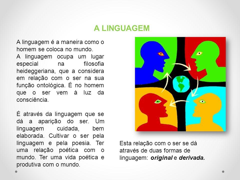 A LINGUAGEM A linguagem é a maneira como o homem se coloca no mundo. A linguagem ocupa um lugar especial na filosofia heideggeriana, que a considera e