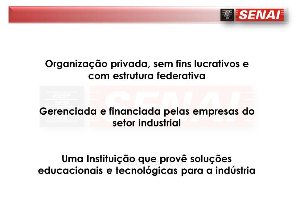 Organização privada, sem fins lucrativos e com estrutura federativa Gerenciada e financiada pelas empresas do setor industrial Uma Instituição que pro