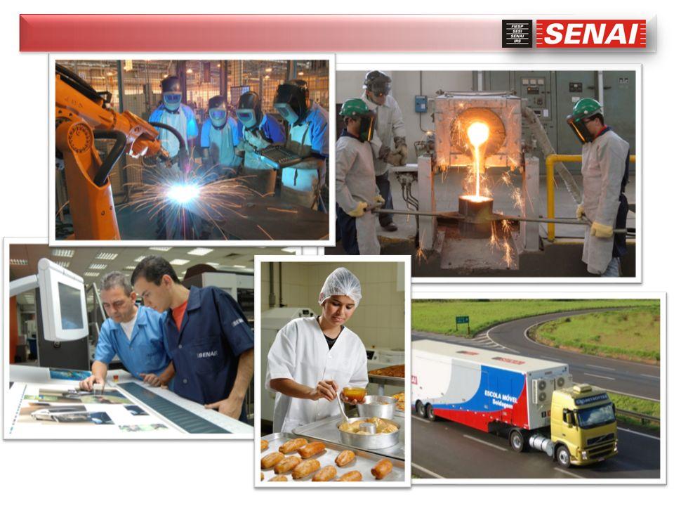 SENAI Missão do SENAI Promover a educação profissional e tecnológica, a inovação e a transferência de tecnologias industriais, contribuindo para elevar a competitividade da Indústria Brasileira.