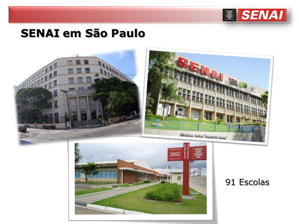 SENAI em São Paulo 91 Escolas 91 Escolas