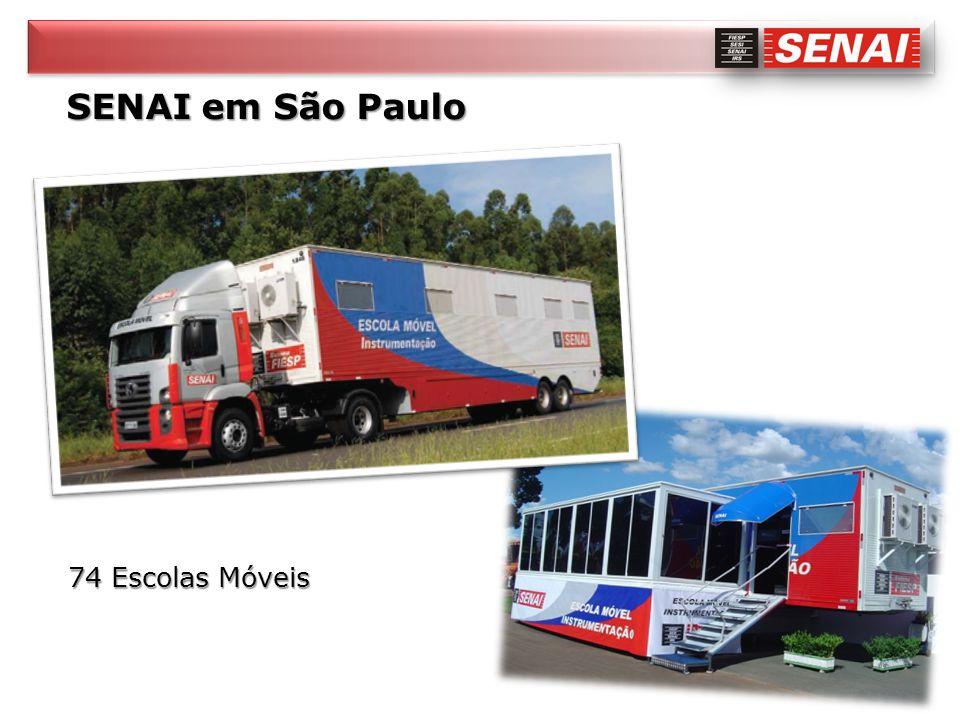 SENAI em São Paulo 74 Escolas Móveis