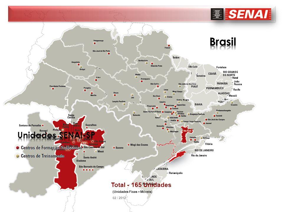 Total - 165 Unidades (Unidades Fixas + Móveis) 02 / 2012