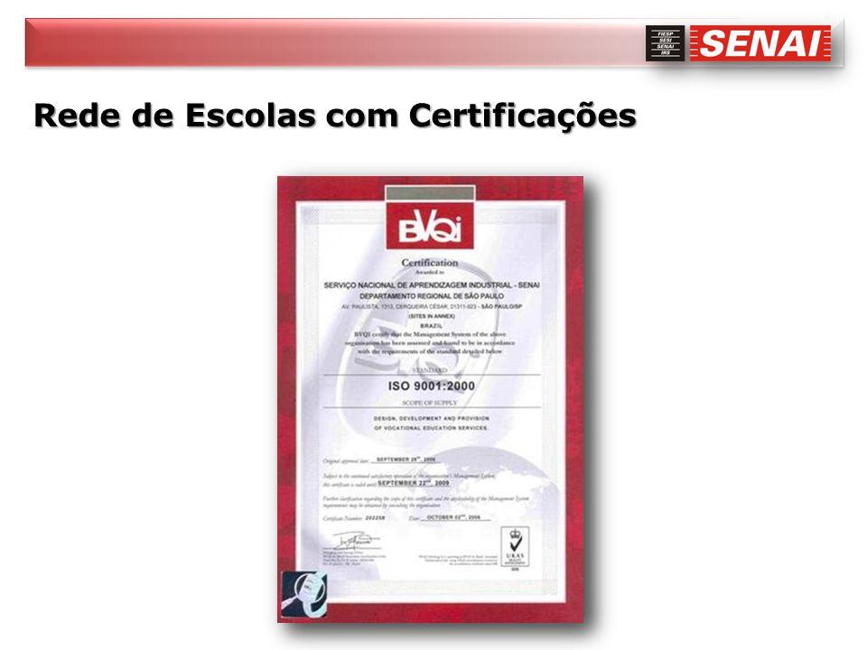 Rede de Escolas com Certificações