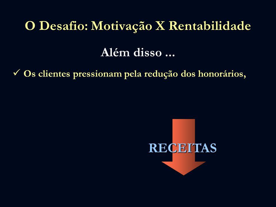 O Desafio: Motivação X Rentabilidade Além disso... Os clientes pressionam pela redução dos honorários, RECEITAS