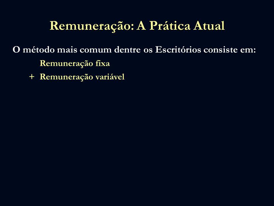 Remuneração: A Prática Atual O método mais comum dentre os Escritórios consiste em: Remuneração fixa +Remuneração variável
