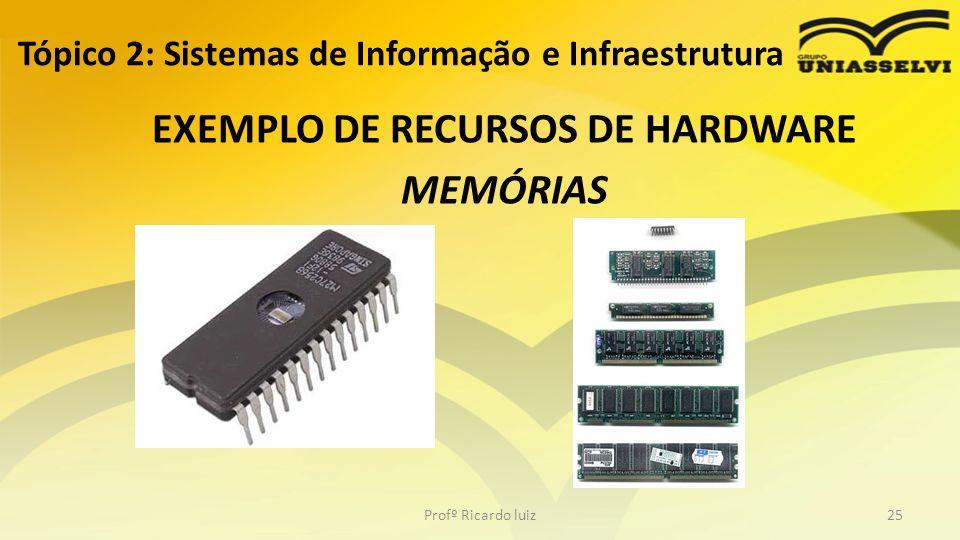 Tópico 2: Sistemas de Informação e Infraestrutura EXEMPLO DE RECURSOS DE HARDWARE MEMÓRIAS Profº Ricardo luiz25