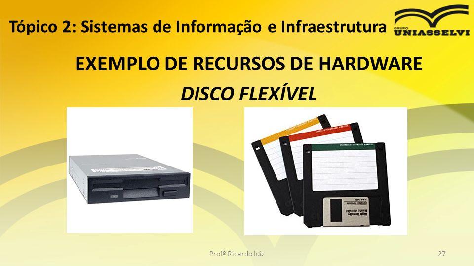 Tópico 2: Sistemas de Informação e Infraestrutura EXEMPLO DE RECURSOS DE HARDWARE DISCO FLEXÍVEL Profº Ricardo luiz27