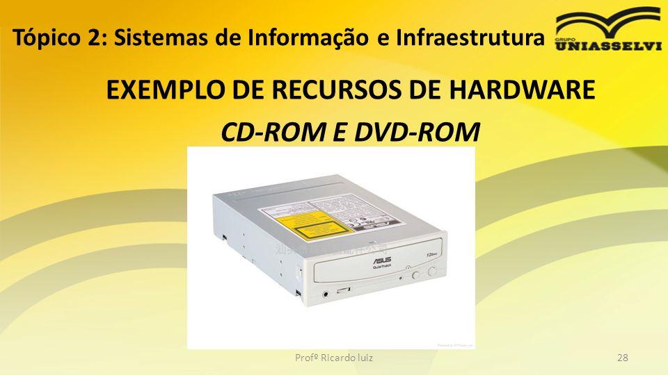 Tópico 2: Sistemas de Informação e Infraestrutura EXEMPLO DE RECURSOS DE HARDWARE CD-ROM E DVD-ROM Profº Ricardo luiz28