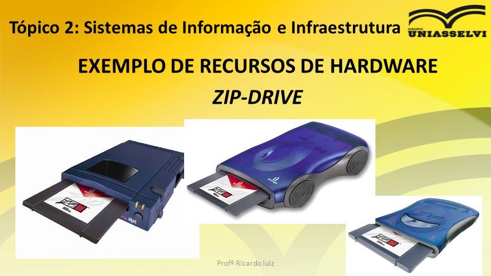 Tópico 2: Sistemas de Informação e Infraestrutura EXEMPLO DE RECURSOS DE HARDWARE ZIP-DRIVE Profº Ricardo luiz32