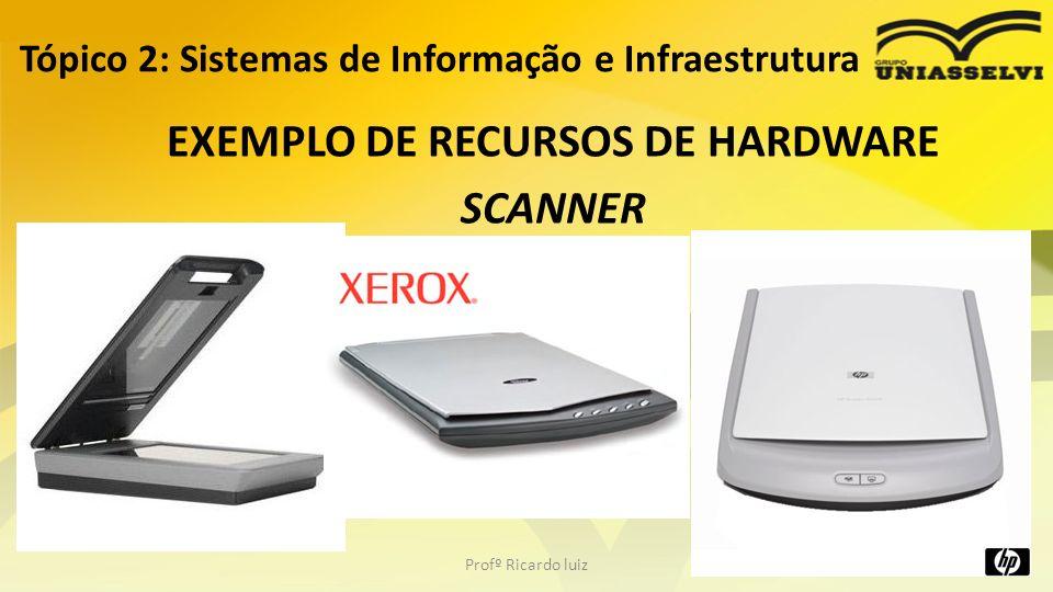 EXEMPLO DE RECURSOS DE HARDWARE SCANNER Tópico 2: Sistemas de Informação e Infraestrutura Profº Ricardo luiz34