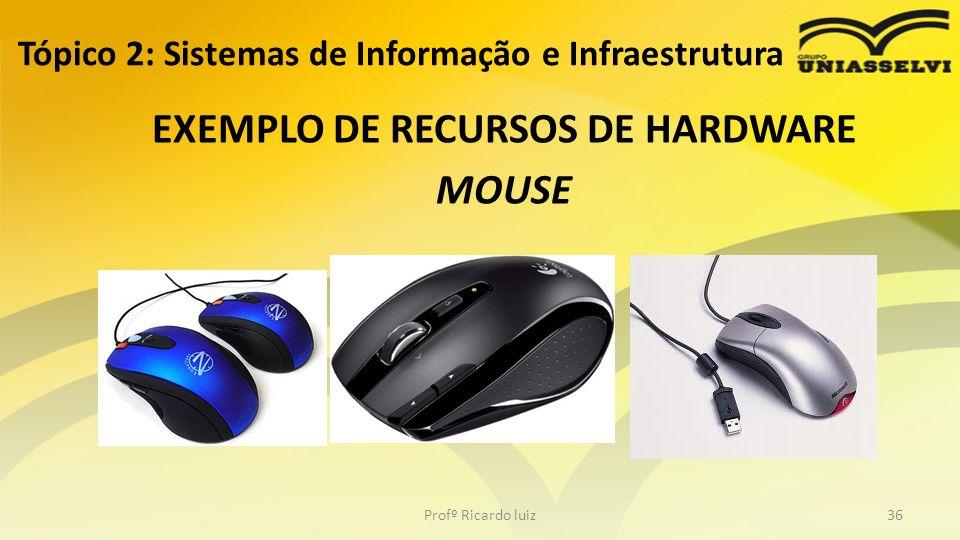 EXEMPLO DE RECURSOS DE HARDWARE MOUSE Tópico 2: Sistemas de Informação e Infraestrutura Profº Ricardo luiz36