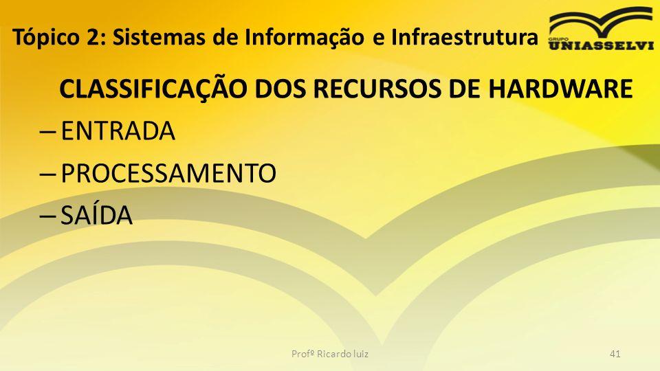 CLASSIFICAÇÃO DOS RECURSOS DE HARDWARE – ENTRADA – PROCESSAMENTO – SAÍDA Tópico 2: Sistemas de Informação e Infraestrutura Profº Ricardo luiz41