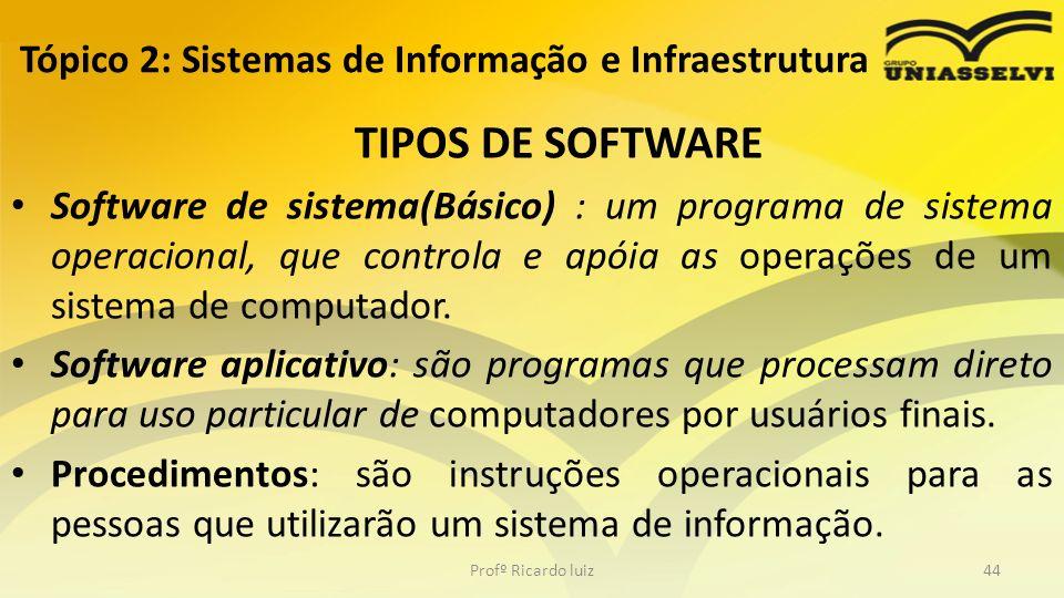 TIPOS DE SOFTWARE Software de sistema(Básico) : um programa de sistema operacional, que controla e apóia as operações de um sistema de computador. Sof