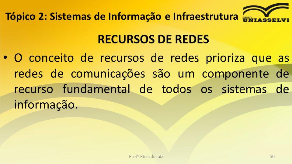 RECURSOS DE REDES O conceito de recursos de redes prioriza que as redes de comunicações são um componente de recurso fundamental de todos os sistemas