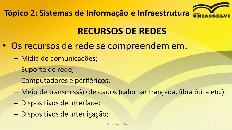 RECURSOS DE REDES Os recursos de rede se compreendem em: – Mídia de comunicações; – Suporte de rede; – Computadores e periféricos; – Meio de transmiss