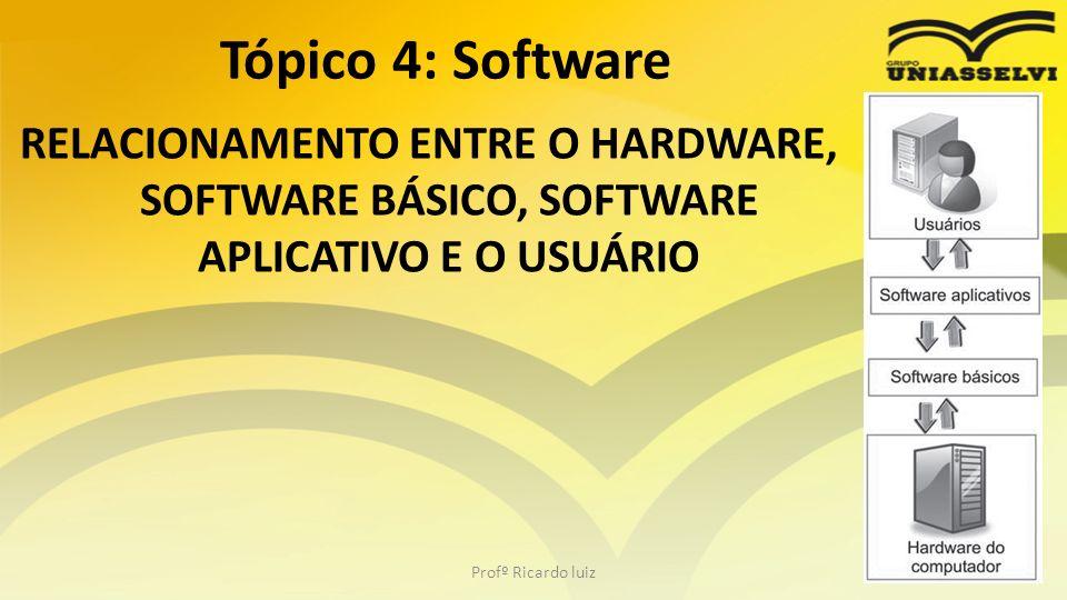 RELACIONAMENTO ENTRE O HARDWARE, SOFTWARE BÁSICO, SOFTWARE APLICATIVO E O USUÁRIO Profº Ricardo luiz65 Tópico 4: Software