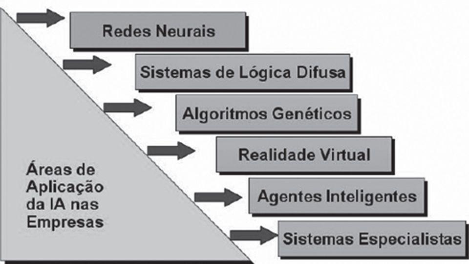Profº Ricardo luiz73