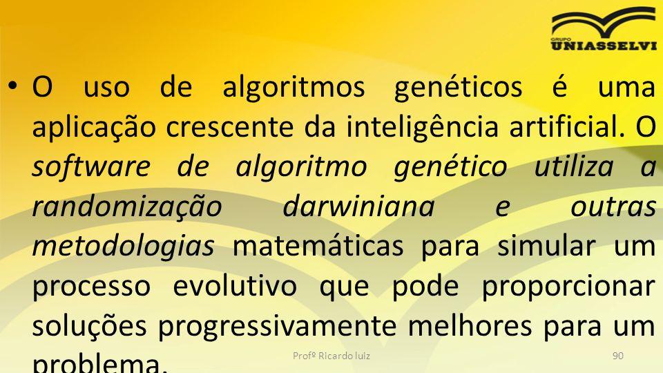 O uso de algoritmos genéticos é uma aplicação crescente da inteligência artificial. O software de algoritmo genético utiliza a randomização darwiniana