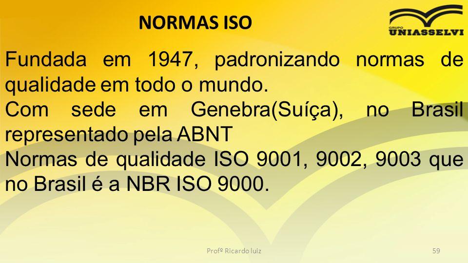 NORMAS ISO Profº Ricardo luiz59 Fundada em 1947, padronizando normas de qualidade em todo o mundo. Com sede em Genebra(Suíça), no Brasil representado