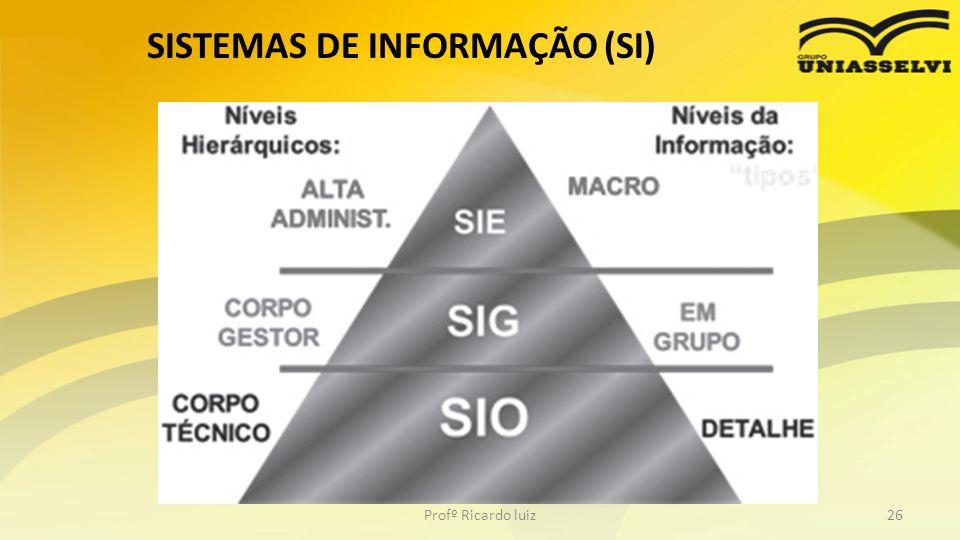 SISTEMAS DE INFORMAÇÃO (SI) Profº Ricardo luiz26