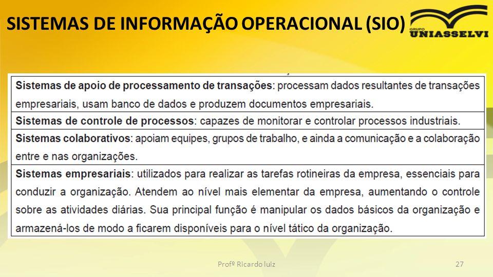 Profº Ricardo luiz27 SISTEMAS DE INFORMAÇÃO OPERACIONAL (SIO)