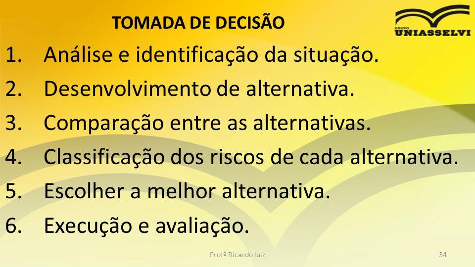 TOMADA DE DECISÃO 1.Análise e identificação da situação. 2.Desenvolvimento de alternativa. 3.Comparação entre as alternativas. 4.Classificação dos ris