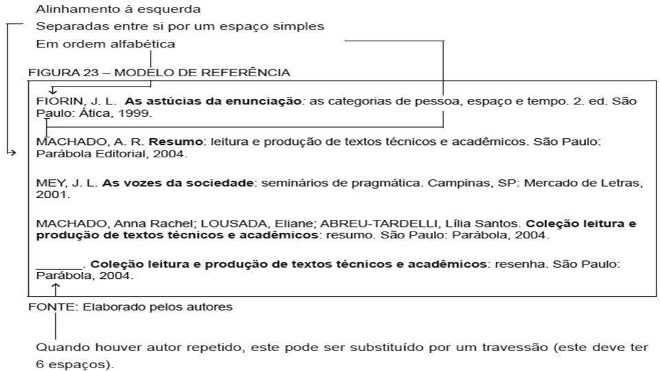 Profº Ricardo luiz39