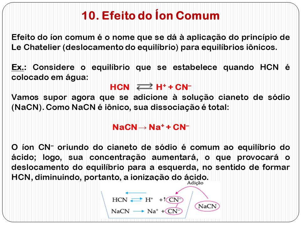 10. Efeito do Íon Comum Efeito do íon comum é o nome que se dá à aplicação do princípio de Le Chatelier (deslocamento do equilíbrio) para equilíbrios