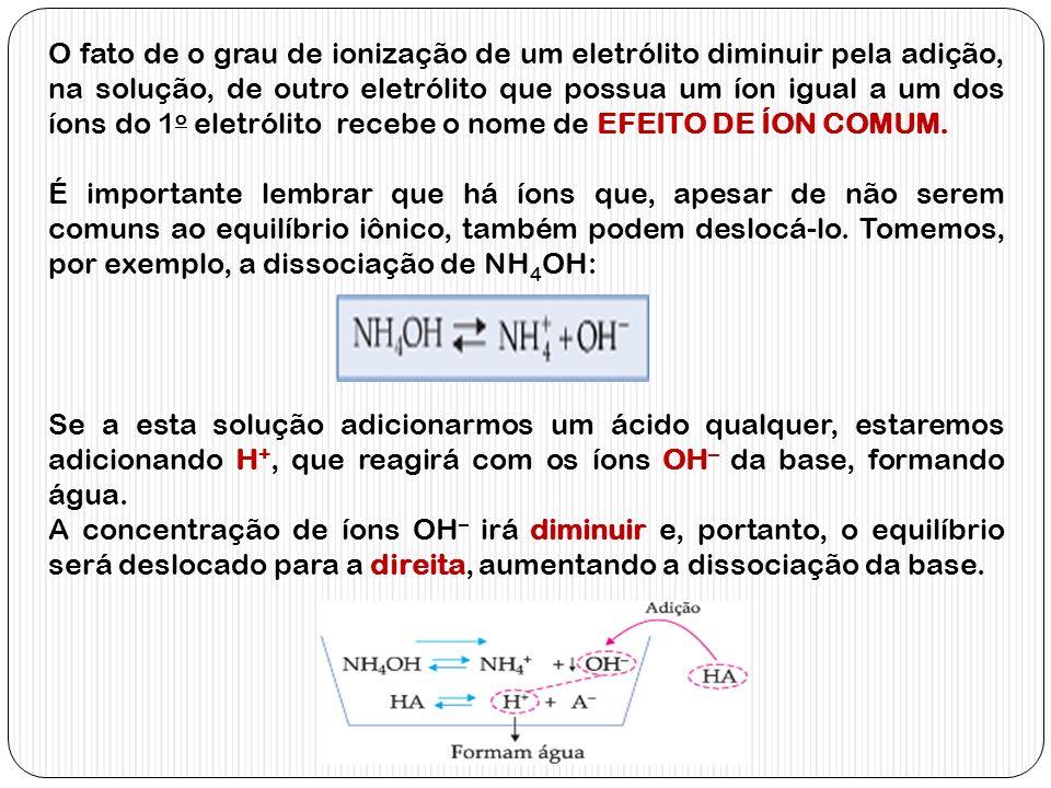 O fato de o grau de ionização de um eletrólito diminuir pela adição, na solução, de outro eletrólito que possua um íon igual a um dos íons do 1 o elet