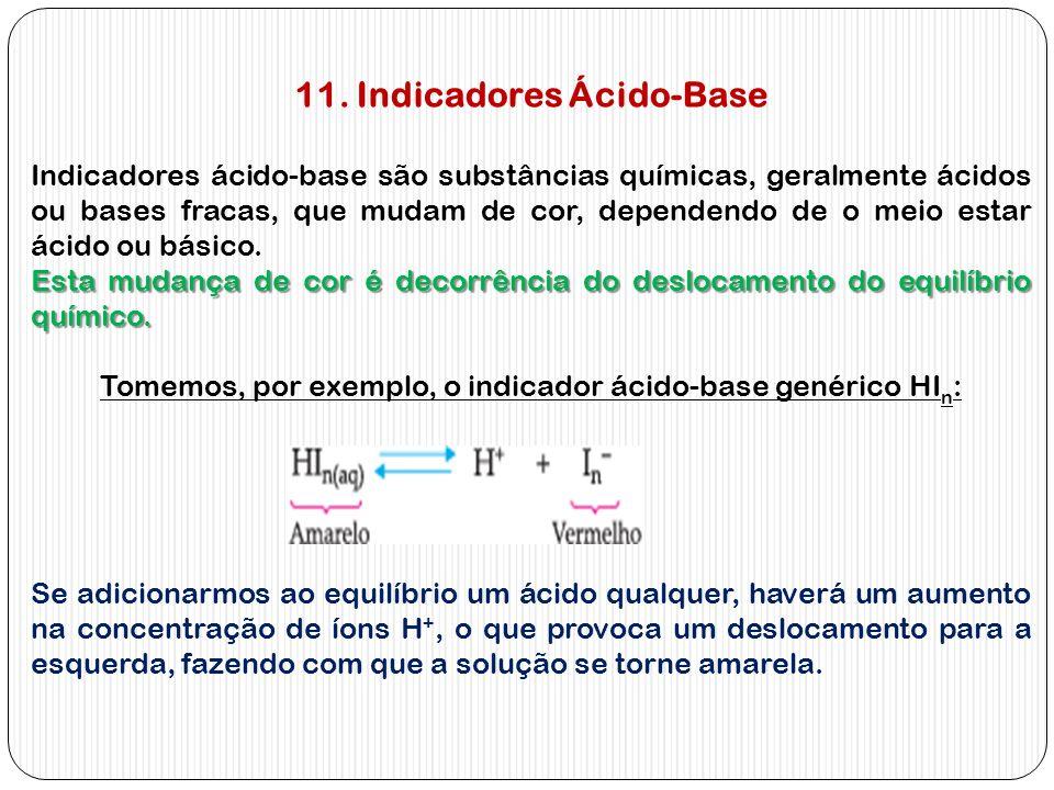 11. Indicadores Ácido-Base Indicadores ácido-base são substâncias químicas, geralmente ácidos ou bases fracas, que mudam de cor, dependendo de o meio
