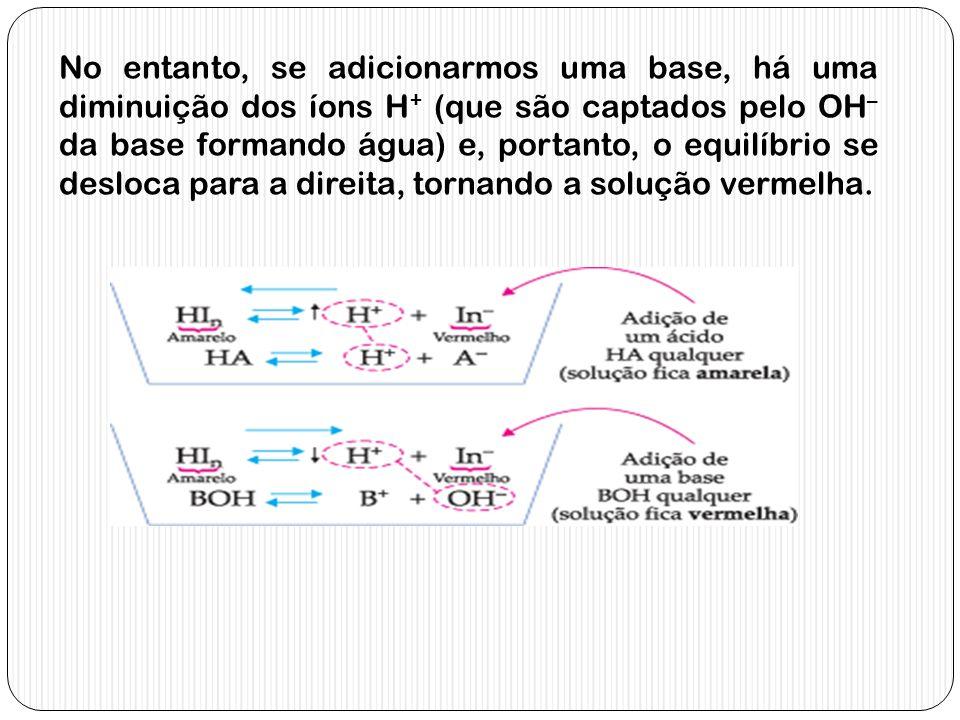 No entanto, se adicionarmos uma base, há uma diminuição dos íons H + (que são captados pelo OH – da base formando água) e, portanto, o equilíbrio se d