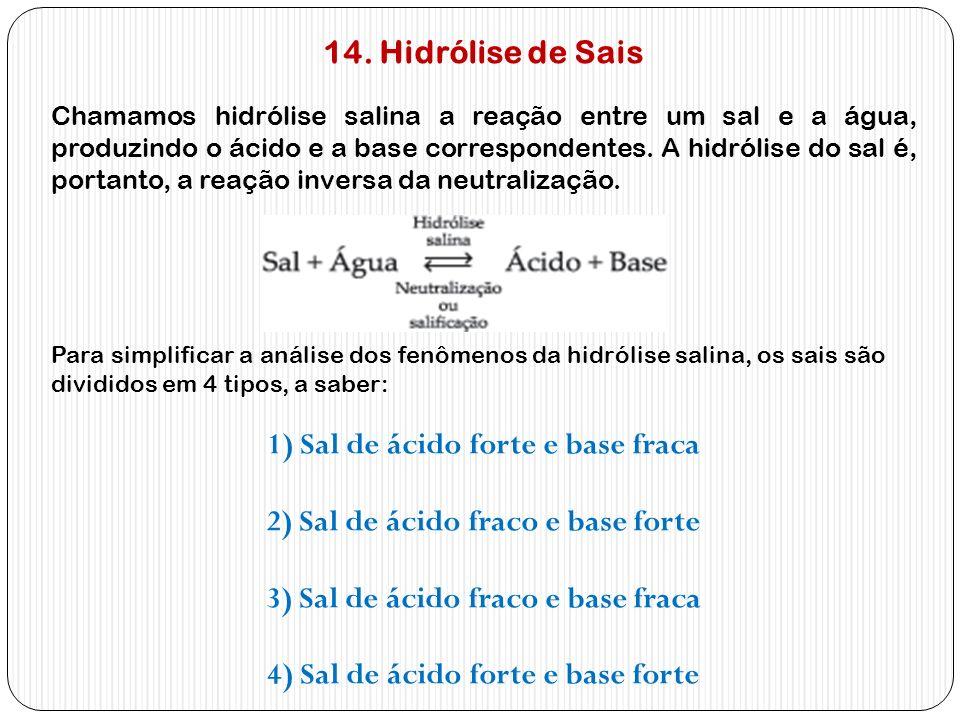 14. Hidrólise de Sais Chamamos hidrólise salina a reação entre um sal e a água, produzindo o ácido e a base correspondentes. A hidrólise do sal é, por